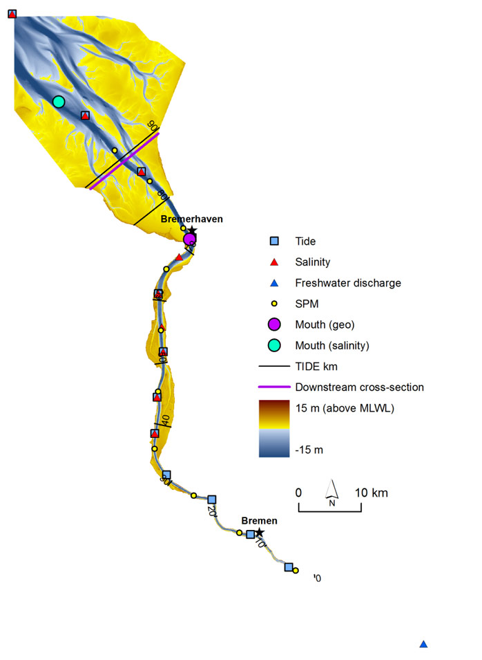 Figure 11 – Topo-bathymetry of the Weser estuary (2009) with indication of the different parameter locations, TIDE kilometers (i.e. distance to up-estuary boundary), and the most downstream cubage cross-section