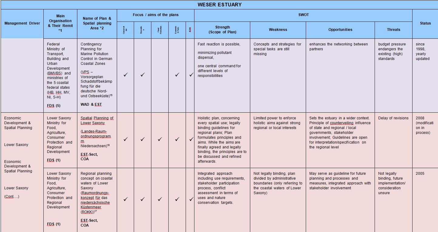 bp swot analysis pdf
