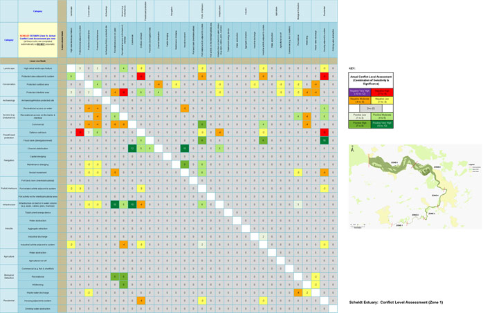 Scheldt Estuary - Conflict Level Assessment (Zone 1)