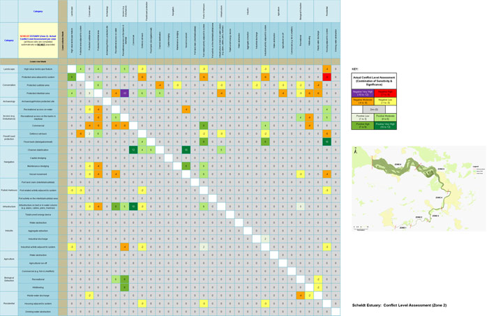 Scheldt Estuary - Conflict Level Assessment (Zone 2)