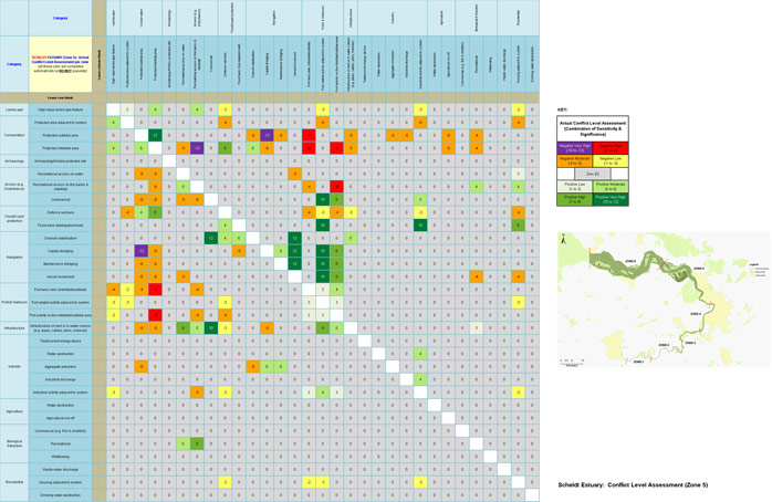 Scheldt Estuary - Conflict Level Assessment (Zone 5)
