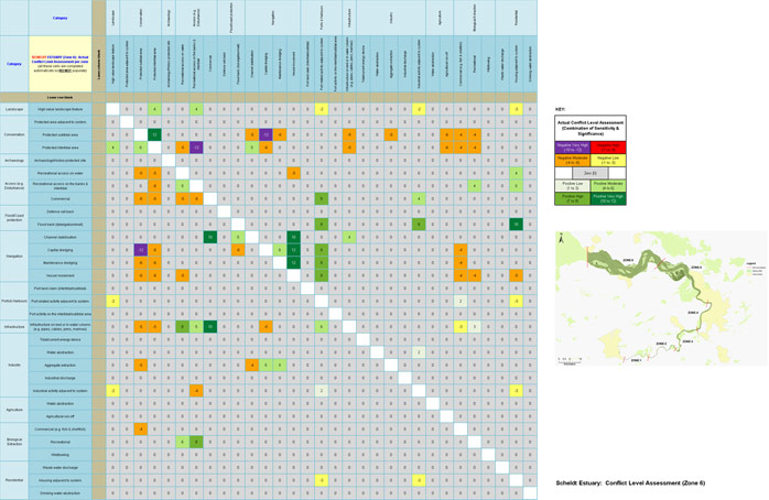 Scheldt Estuary - Conflict Level Assessment (Zone 6)
