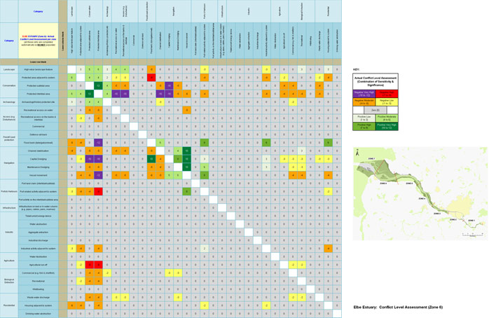 Elbe Estuary - Conflict Level Assessment (Zone 6)